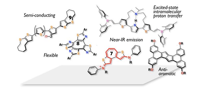 科�9��n/y�.��l_Research|機能有機化学研究室(山口研究室)|名古屋大学大学院